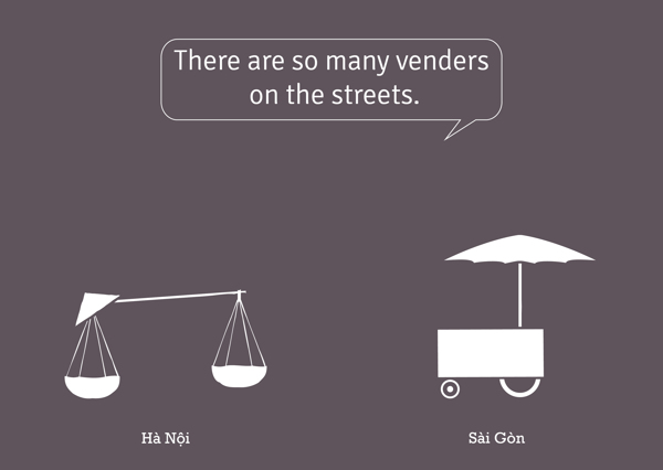 Le Duy Nhat - Saigon or Hanoi - Vendors